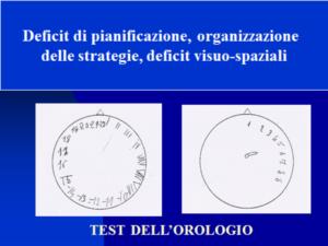 Test_dellorologio